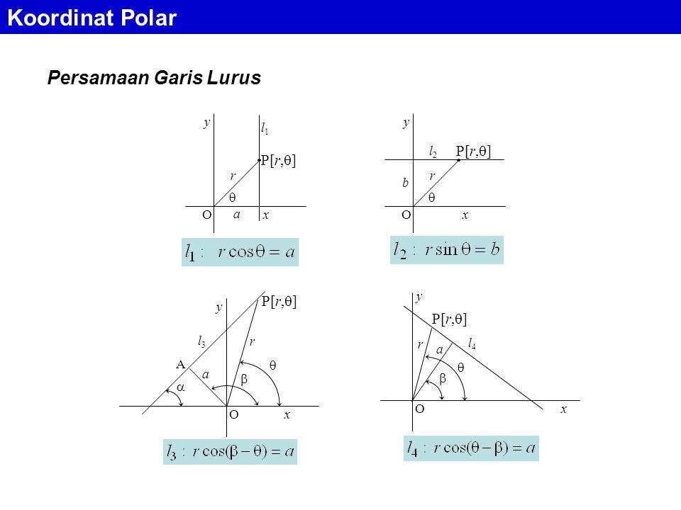Koordinat Polar Persamaan Garis Lurus P[r,] P[r,] P[r,] P[r,] r 